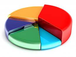 diagramme circulaire coloré